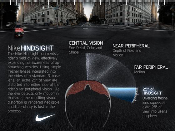 nike_hindsight_diagram